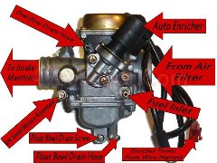 Alpha Sports Atv Wiring Diagram additionally Kazuma Four Wheeler Wiring Diagram as well Baja Scooter 48 Volt Wiring Schematic additionally 27 also HN7m 14510. on baja 50cc atv wiring diagram